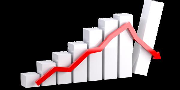 Pil a -8,9% nel 2020, in calo del -2%